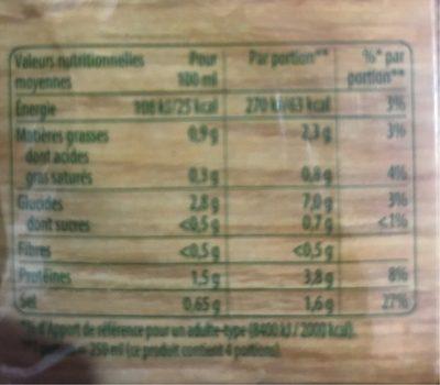 Poule Vermicelles aux petits legumes et morceau de volaille Secret de grand mère 2 x - Nutrition facts