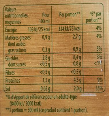 Knorr Saveurs d'Antan Soupe Poule Vermicelles 30cl - حقائق غذائية - fr