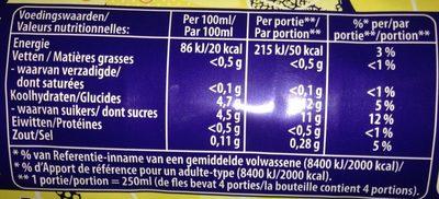 Ice tea Sparkling - Informations nutritionnelles - fr