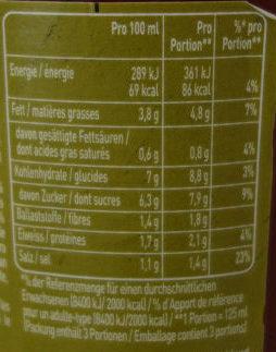 Toscana - Informations nutritionnelles - de