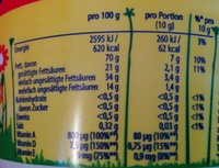 Rama - Nutrition facts