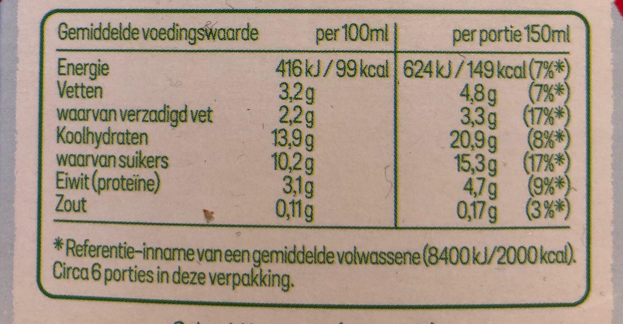 Boer en land Vanillevla - Nutrition facts