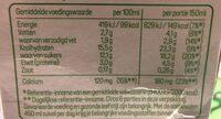 Vlaflip dubbel Chocolade en Vanillevla - Nutrition facts - nl