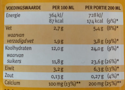 Chocomel - Nutrition facts - en