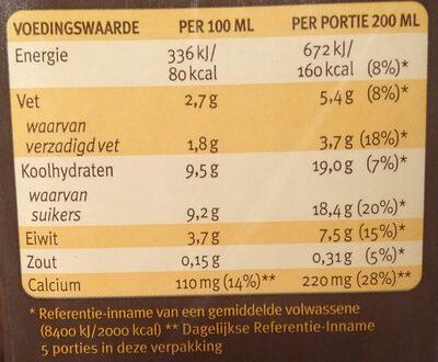 Chocomel Dark - Informations nutritionnelles - de
