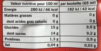 Yakult Original - Nutrition facts