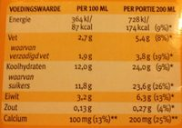 Chocomel De Enige Echte, Campina, Choco - Nutrition facts