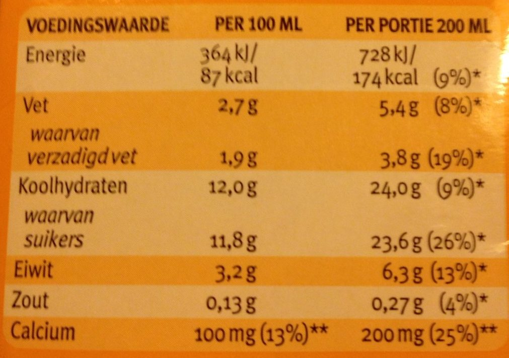 Chocomel De Enige Echte, Campina, Choco - Nutrition facts