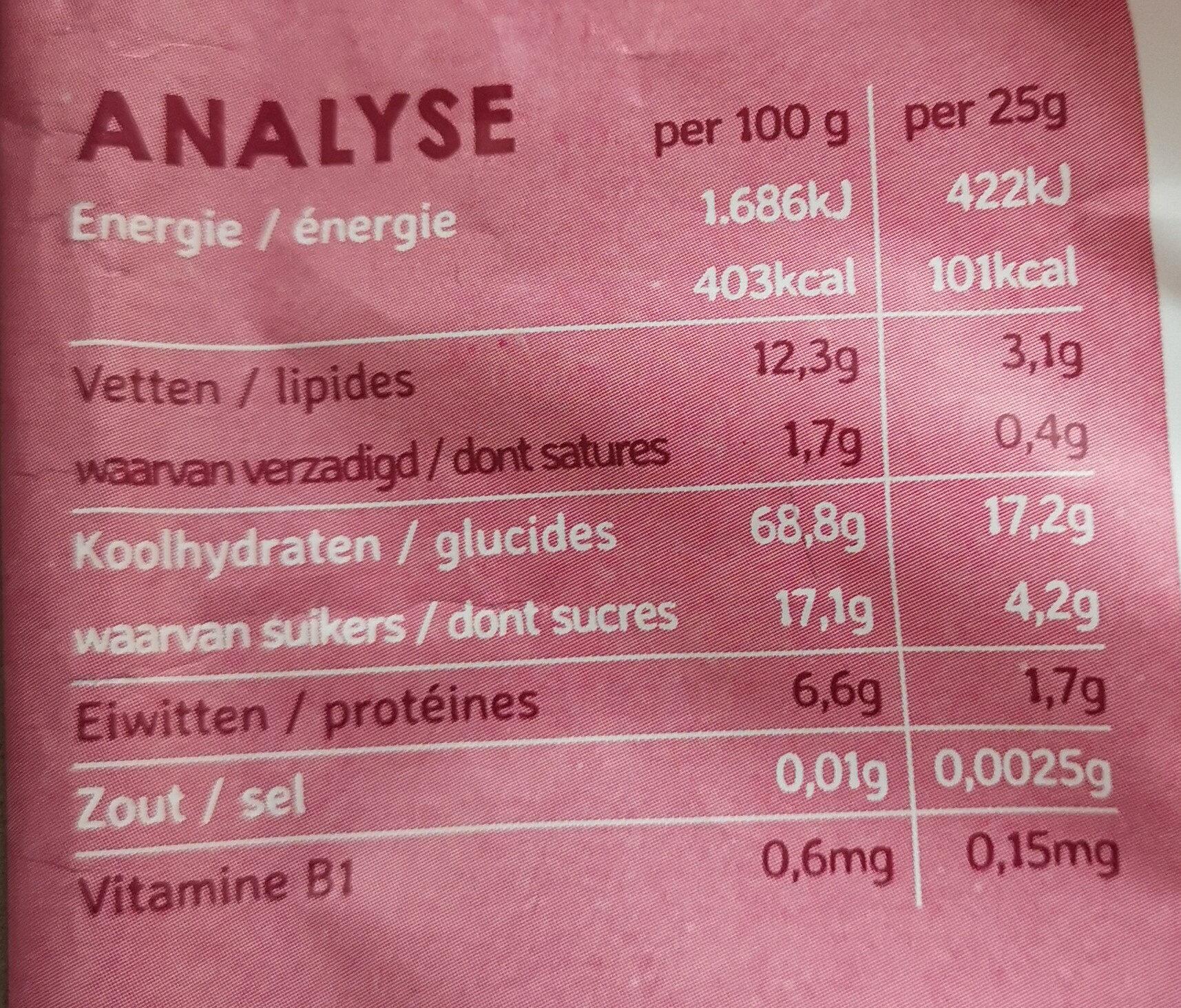 Etoiles aux fraises - Nutrition facts - fr