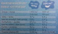 Muesli Bébé - Valori nutrizionali - fr