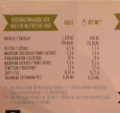 Bouillie d'avoine - Informations nutritionnelles