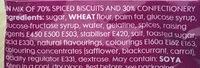 Strooigoed - Ingredients