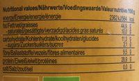 Peanut - Nutrition facts - nl
