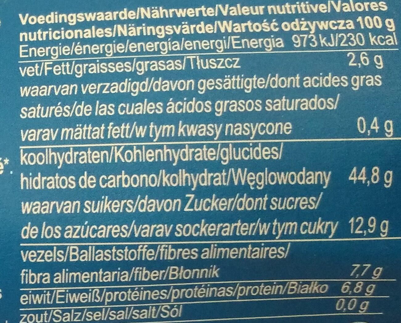 Pain germé seigle - Voedingswaarden - nl