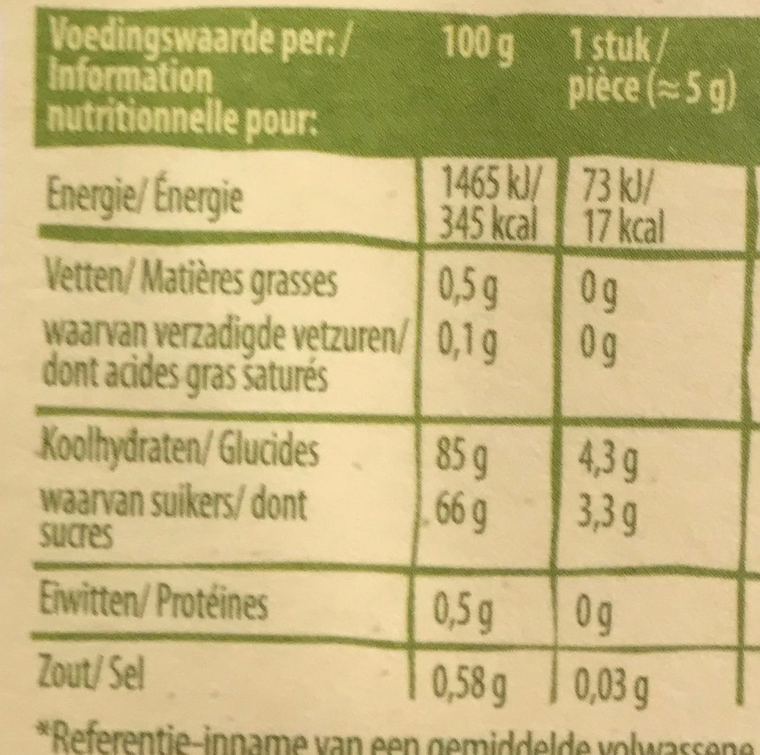 Happy by Nature Fruity Mood Gommes tendres - Voedingswaarden - fr