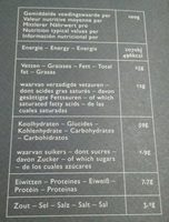 Galletas saladas con pimienta negra y sal - Nährwertangaben