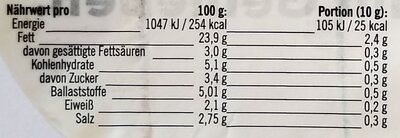 Tapenaden Trio - Nutrition facts - de