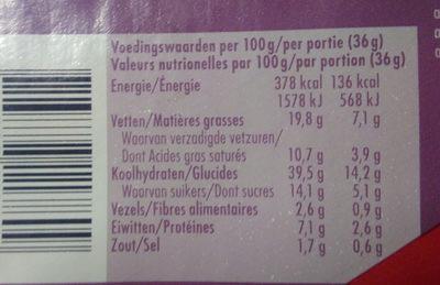 Petits pains au chocolat - Voedingswaarden