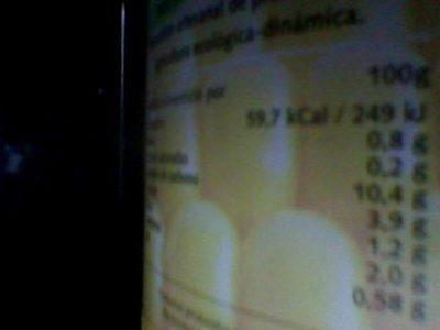 Produit inconnu - Informations nutritionnelles