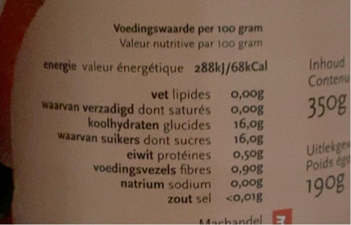 Peches - Nutrition facts - fr