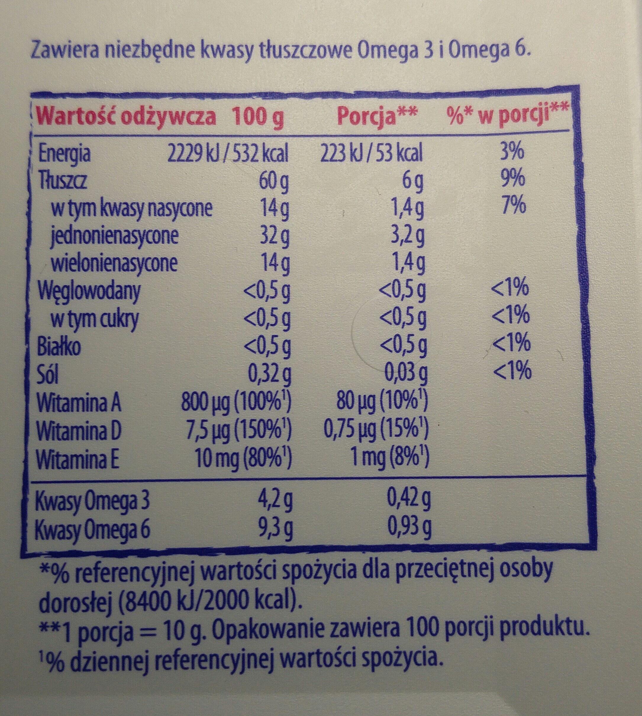 Margaryna 60 % tłuszczu. - Wartości odżywcze