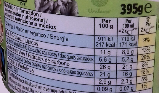 Ice cream - Chocolate Fudge Brownie non dairy - Nutrition facts