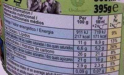 Ben & Jerry's Glace Pot Fudge Brownie 500ml - Información nutricional - es
