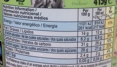 Chunky Monkey Non-Dairy Ice Cream - Información nutricional