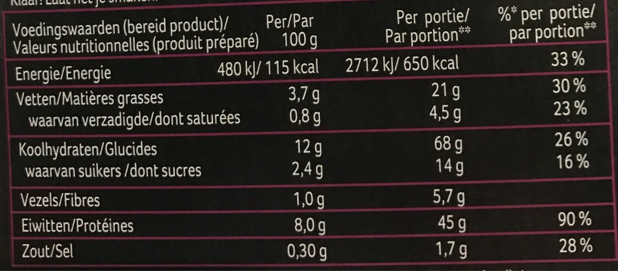 Indian Tikka Masala - Informations nutritionnelles - fr