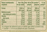 Knorr Douceur de 8 légumes Cup A Soup 48g 3 Sachets - Nutrition facts - fr