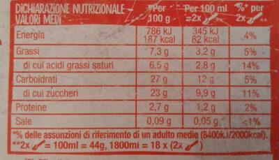 gelato tartufo e vaniglia - Nutrition facts - it