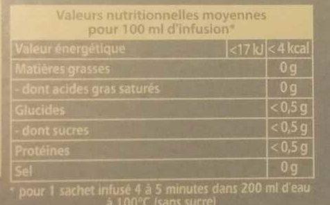 Elephant Infusion Lady Gla Gla 25 Sachets - Nutrition facts - fr