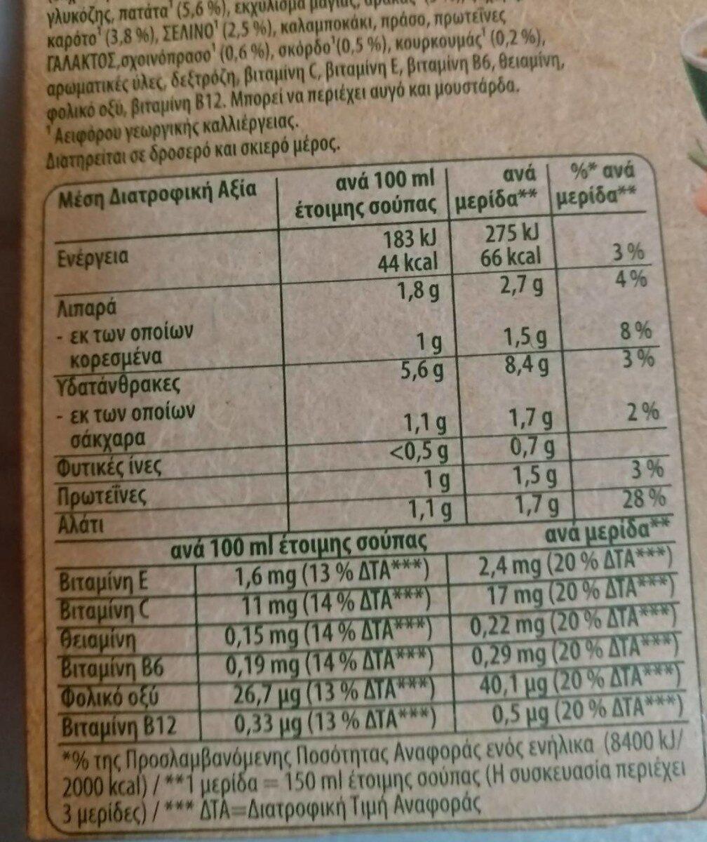 Soupe de légumes avec croutons - Informations nutritionnelles - fr
