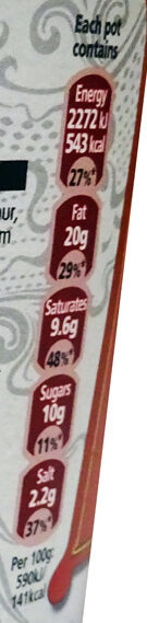 Pot Noodle King Sticky Rib - Nutrition facts - en