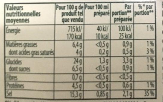 Knorr Marmite de Bouillon Agneau 4 Capsules 112g - Voedingswaarden - fr