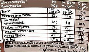 Magnum Amandes - Informació nutricional