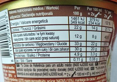 Lody waniliowe z mleczną czekoladą i migdałami - Informação nutricional
