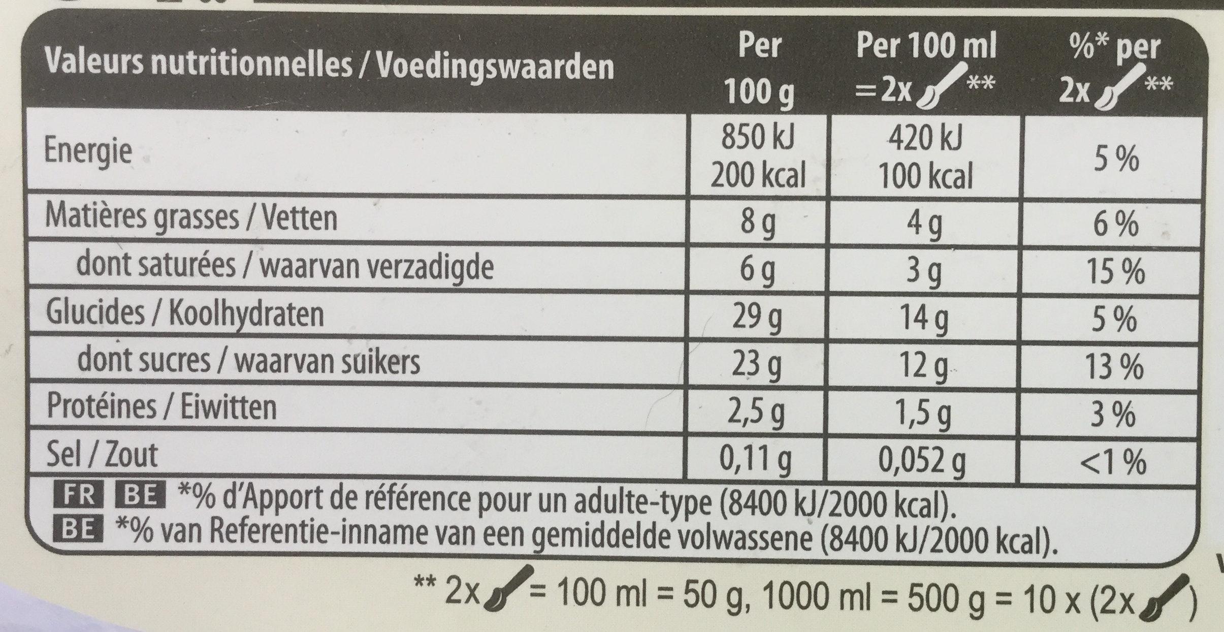 Crème De Vanille - Nutrition facts