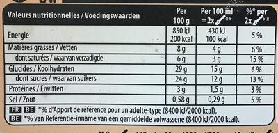 Caramel fleur de sel - Voedigswaarden