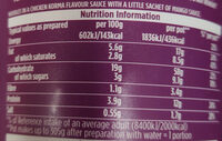 Pot Noodle Chicken Korma - Nutrition facts - en