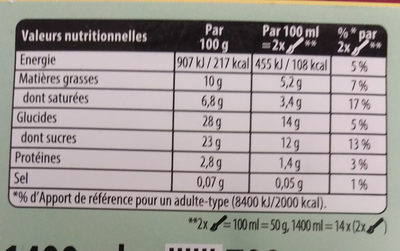 crème glacée menthe éclats chocolat noir - Informations nutritionnelles