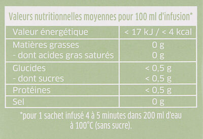 Mon Infusion Bio Menthe Thym - Nutrition facts - fr