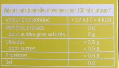 Elephant Infusion Gingembre Citron 20 Sachets - Nutrition facts - fr