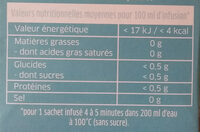 Elephant Mon Infusion Bio Relax 20 sachets - Nutrition facts - fr
