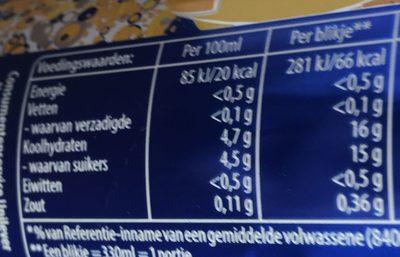 Sparkling Ice Tea Original - Voedingswaarden - nl