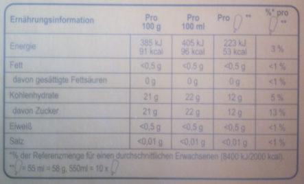 CAPRi - Voedingswaarden - de
