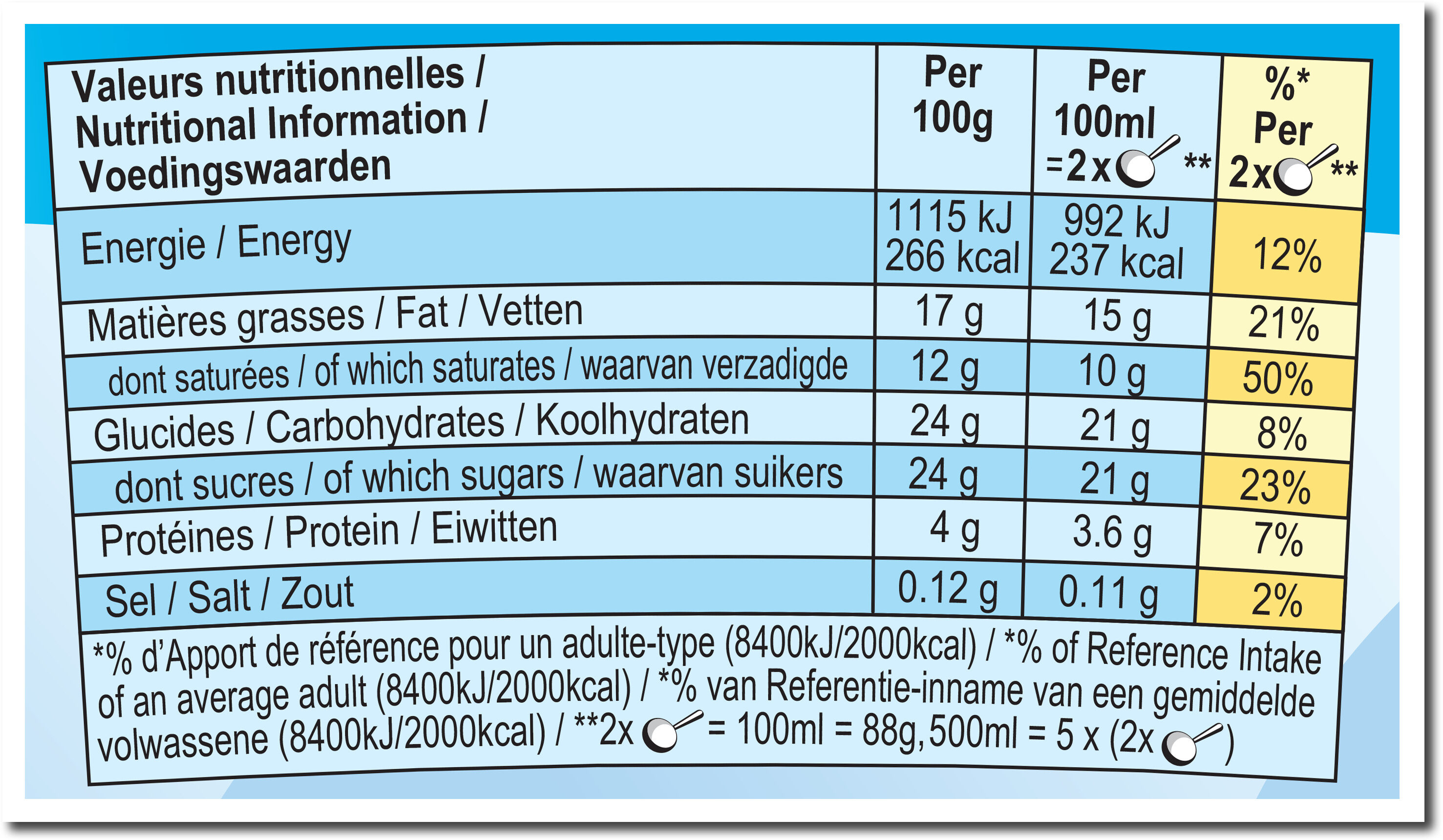 Ben & Jerry's Glace Pot Minter Wonderland 500 ml - Informations nutritionnelles - fr