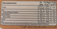 Schoko Windbeutel - Nutrition facts
