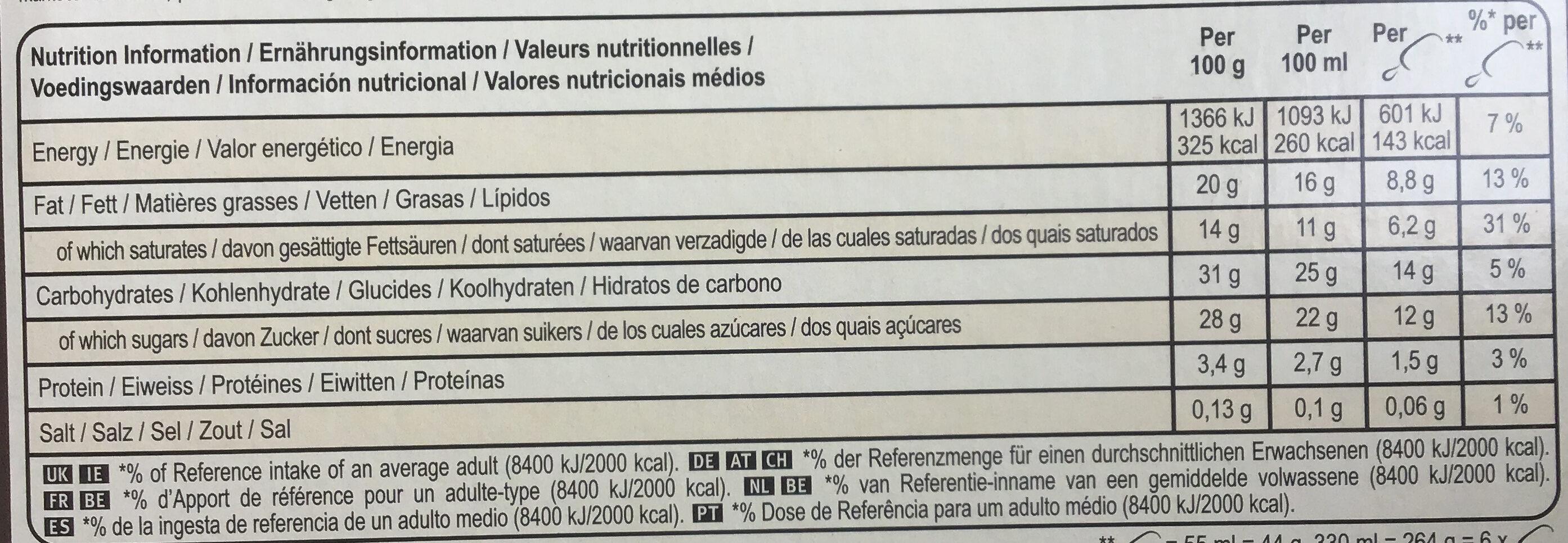 Magnum Glace Bâtonnet Mini Classic x6 330ml - Informação nutricional - fr