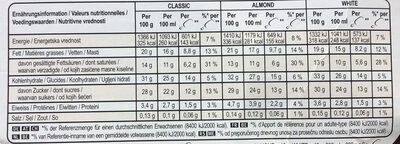 Mini classic amande white - Nutrition facts